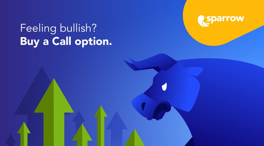 Feeling bullish? Buy a Call option.